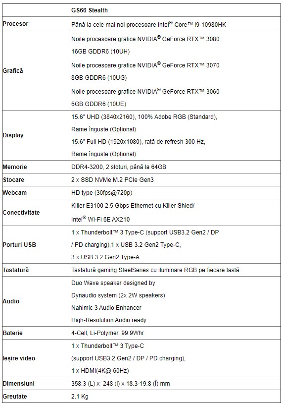 MSI a lansat o gama noua de laptop-uri cu hardware modern, placi video RTX 3000 si inclusiv un model Creator 15 nou
