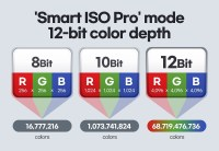 Samsung a lansat un nou senzor foto de 108MP