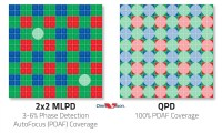 Noul senzor foto OmniVision OV50A ofera un autofocus 100% pe toti pixelii