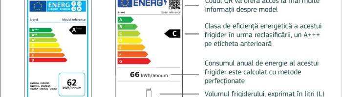Etichete noi de energie introduse oficial de astazi de Uniunea Europeana