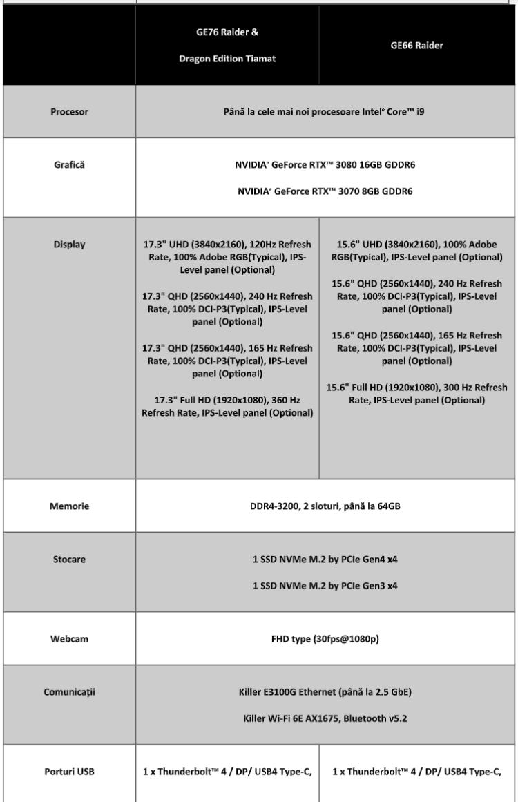 MSI anunta laptopuri noi pentru gaming si creare de continut