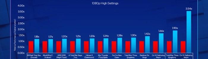 Intel a atacat din nou Apple si s-a facut iar de ras