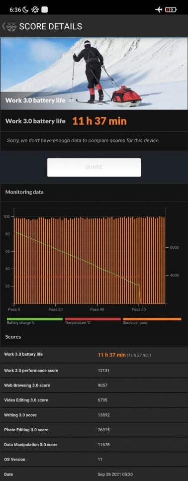 Xiaomi 11T_ (PC Mark2)