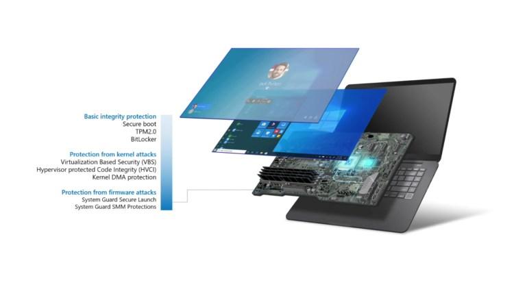 Microsoft ne demonstrează cât de vulnerabile sunt sistemele care nu suportă funcțiile de securitate din Windows 11