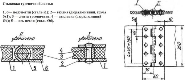 Минитракторға арналған лентаны қондыру