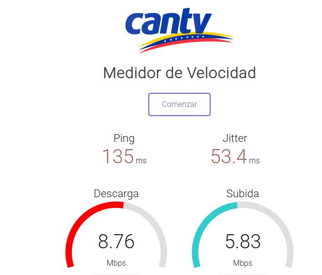 Medir conexión a internet con aba cantv