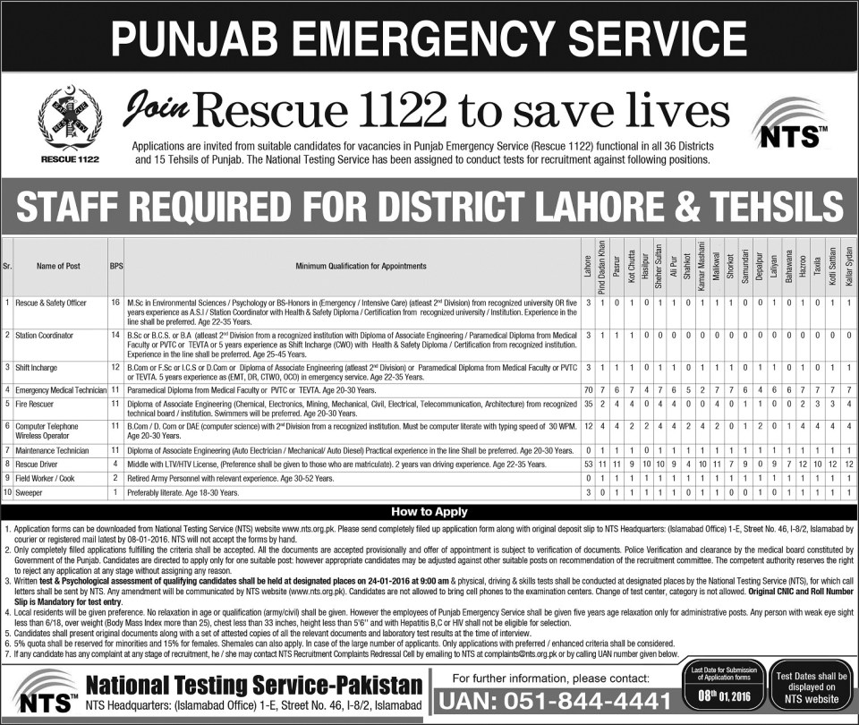 Rescue 1122 Jobs 2016 18 Tehsils & Lahore District