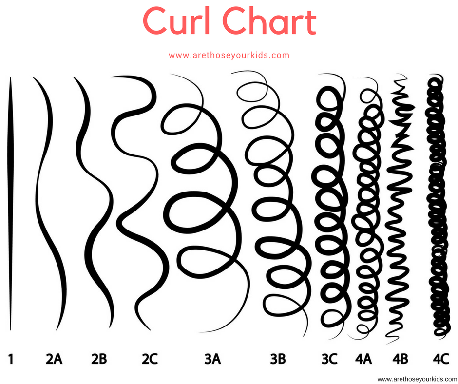 Finding the perfect routine for curly hair can be a frustrating journey. The trial and error of different products and routines often leads to various mistakes. Here are 6 tips to take some of the frustration out of styling curly hair.
