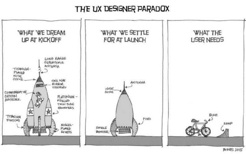 The UX Designer Paradox