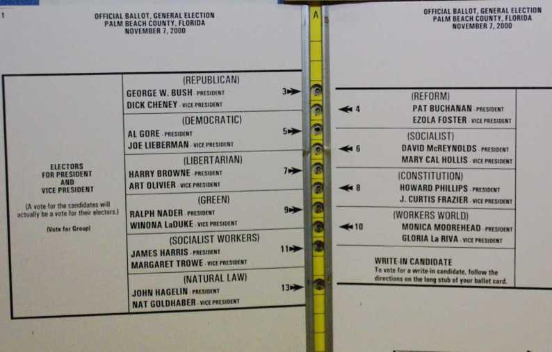Confusing ballot design