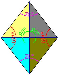 geometria268