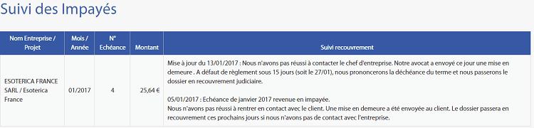 taux de defaut Pretup janvier 2017