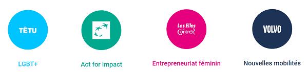 Ulule - Catégorie de projet via Partenariats