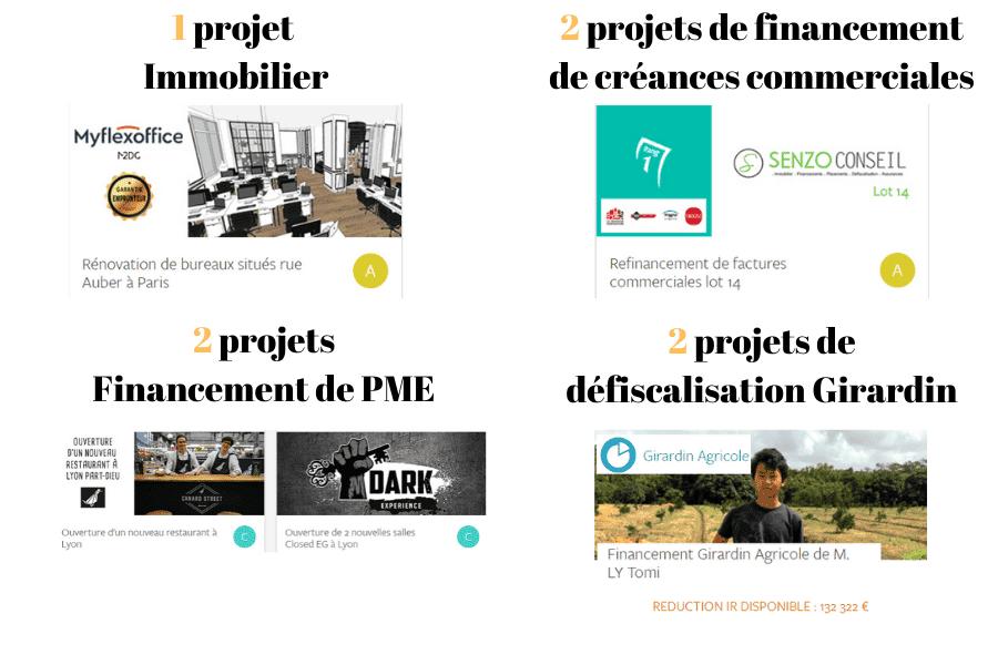 Les Entreprêteurs - Projets en financement