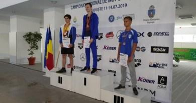 Rezultatele CS Dacia Mioveni la Campionatele Nationale de Înot