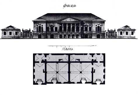 Οικία Υψηλάντη στο Κίεβο (18ος-αι.)