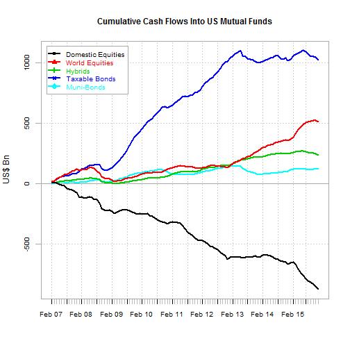 plot of chunk cumulative