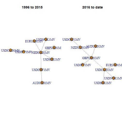 plot of chunk mst