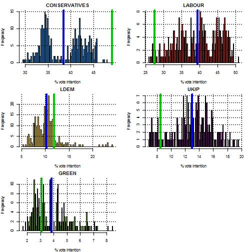 plot of chunk distribution