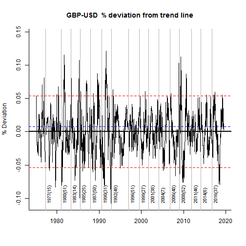 plot of chunk plot