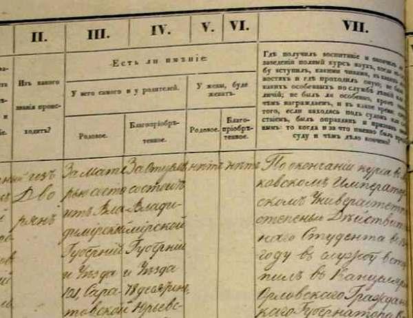 Деталь формулярного списка