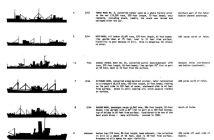 Shipwrecks list of Truk Lagoon