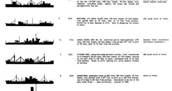 Shipwrecks list of Truk Lagoon