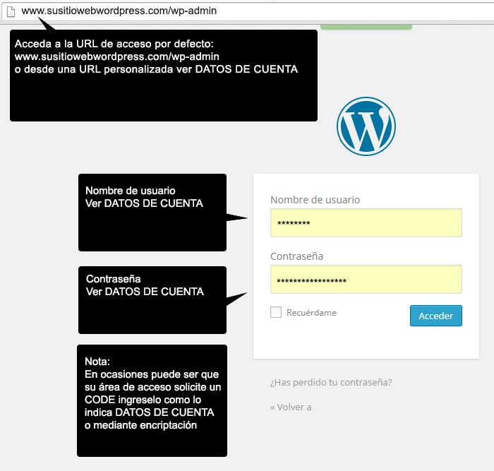 Como accede a WordPress