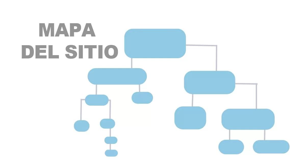 mapa del sitio web ariapsa