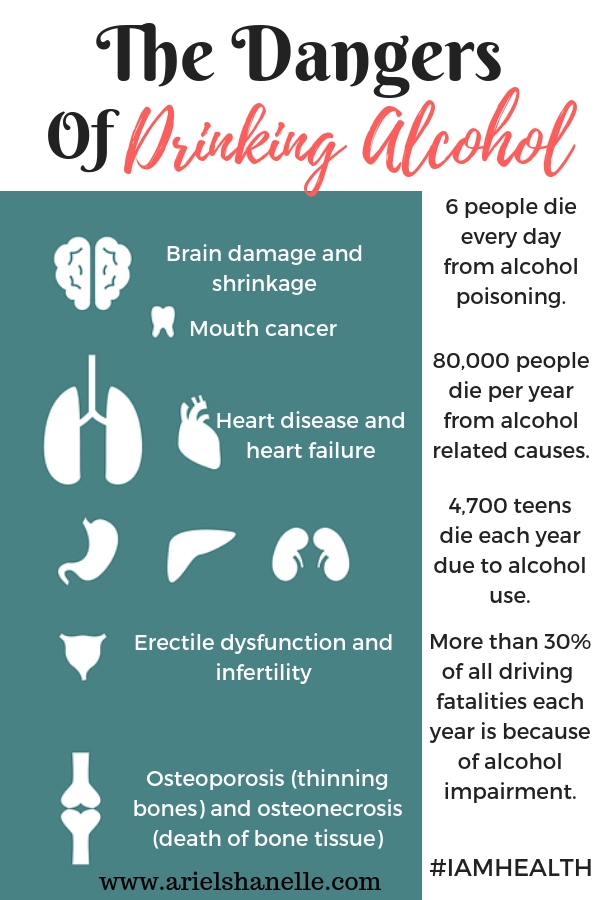 Deadly consequences of alcohol pinterest pin