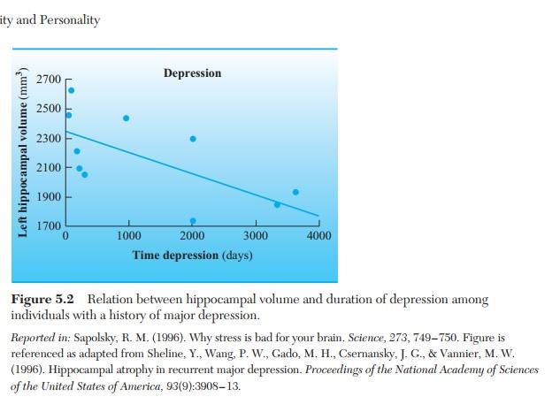 akibat depresi