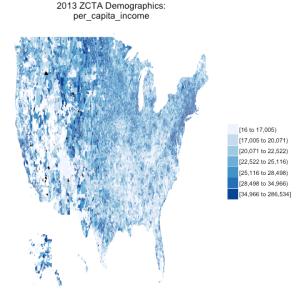 per_capita_income