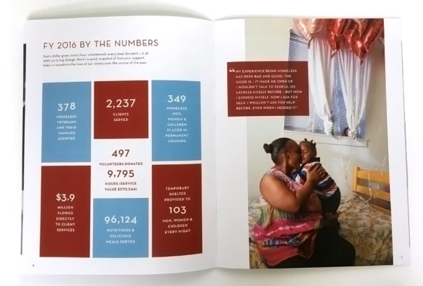 Berkeley Food and Housing Project annual report print design brochure