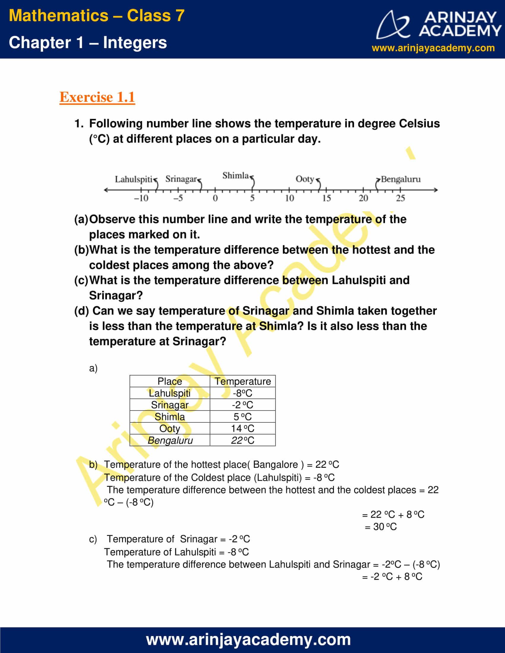 Integers Worksheet Grade 7 Cbse