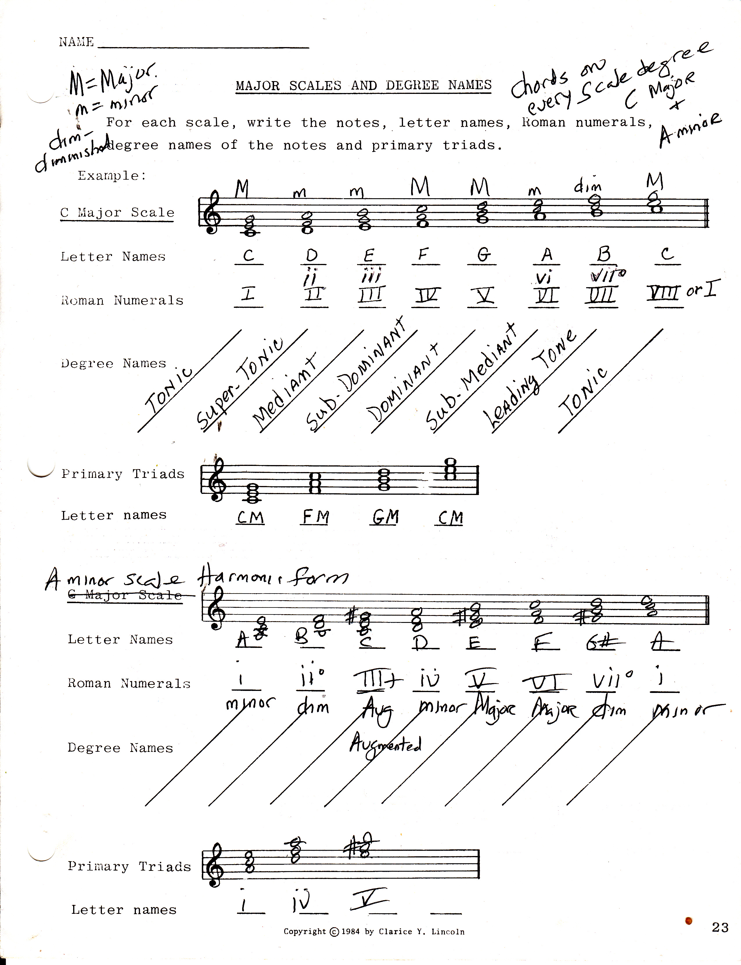 Weaving Theory And Harmonic Rhythm Into A Piano Lesson Arioso7 S Blog Shirley Kirsten