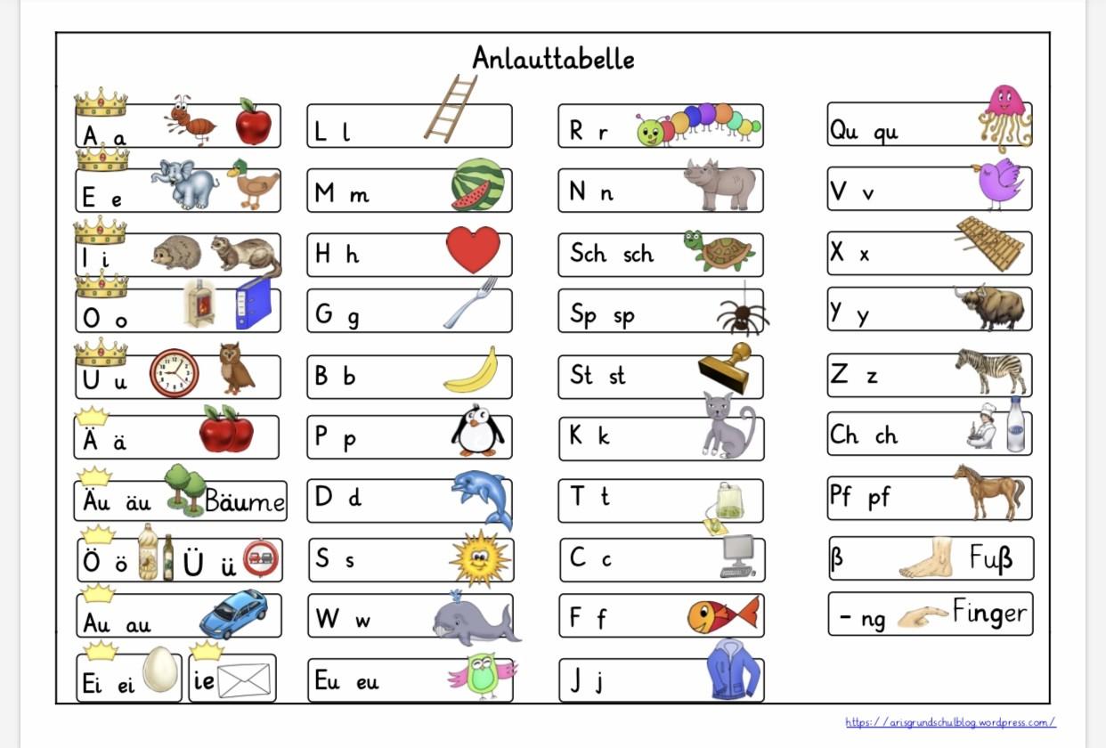 Deutsch Aris Grundschulblog