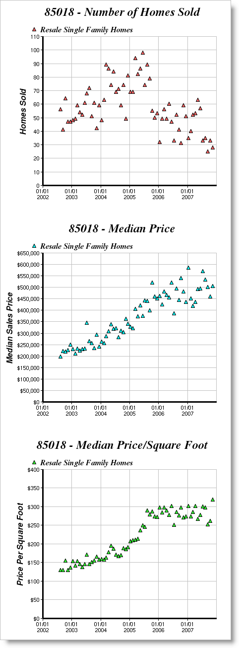2007-12-28-85018-price-graphs.png