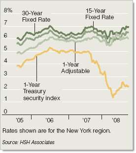 2008_8_24_interest_rate_spread.png