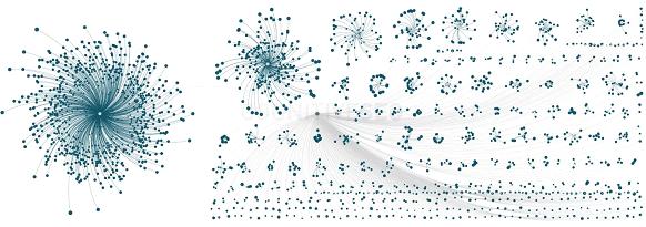 Evenredig verdeeld backlinkprofiel