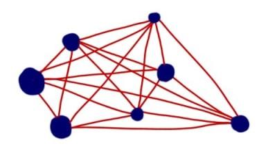 complexiteit-knooppunt