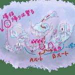 【ARK】センター雪山洞窟賢者と暴食アーティファクト【洞窟MAPイラスト付き】