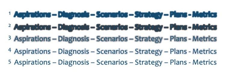 Let strategy choices evolve in The Emergent Approach to Strategy