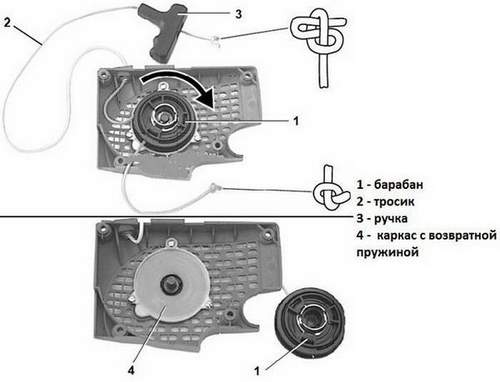 Do-it-yourself Starter Repair of a Chainsaw: How to Put a Spring, Assemble, Tighten