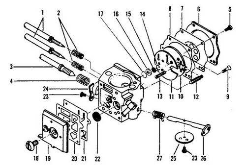 Hummingbird Trimmer 2 Carburetor Adjustment