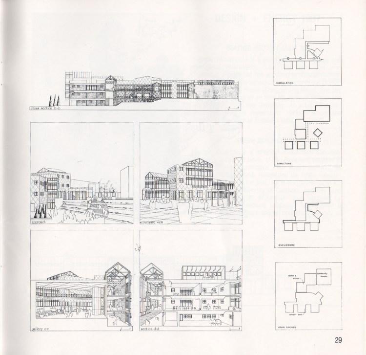 ACSA 1987 0038