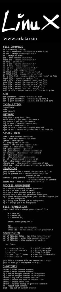 Pocket Guide - Linux Commands