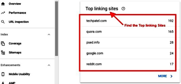 use search console to check you backlink
