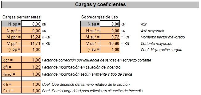 Cálculo de Estructuras: Vigas y Pilares de Madera Maciza y Laminada (6/6)