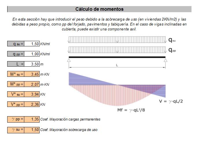 Cálculo de Estructuras: Vigas de madera (2/6)