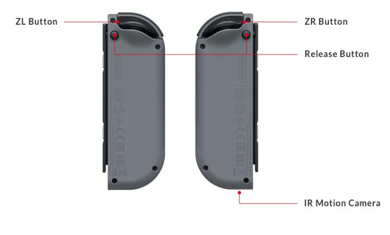 Joy-Con Controllers Rear
